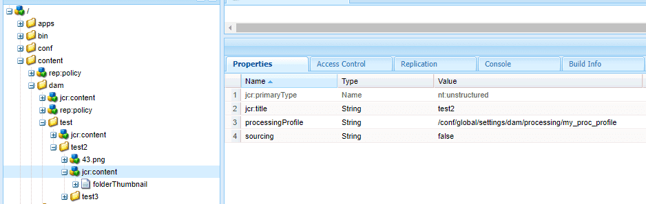 Processing Profiles seen in CRX